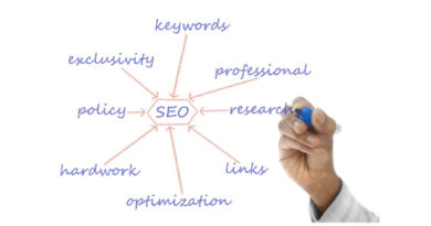 how-do-you-do-search-engine-optimization