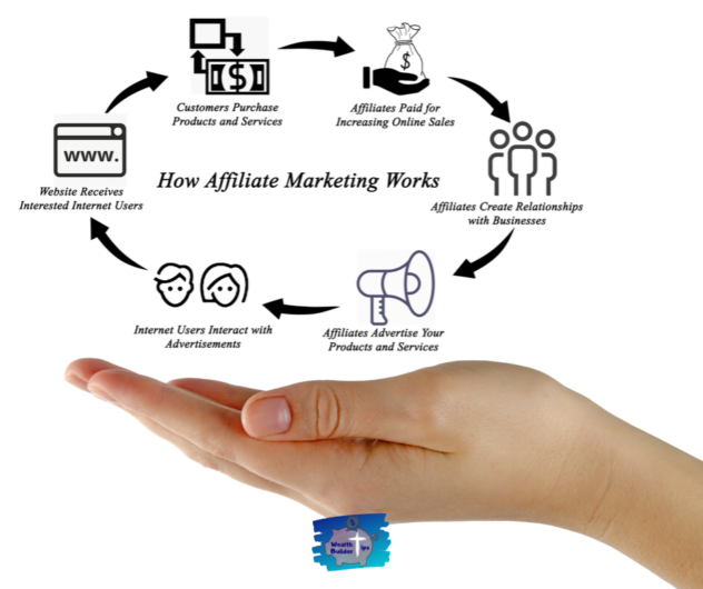 How Stay at Home Moms Can Make Money: Do Affiliate Marketing
