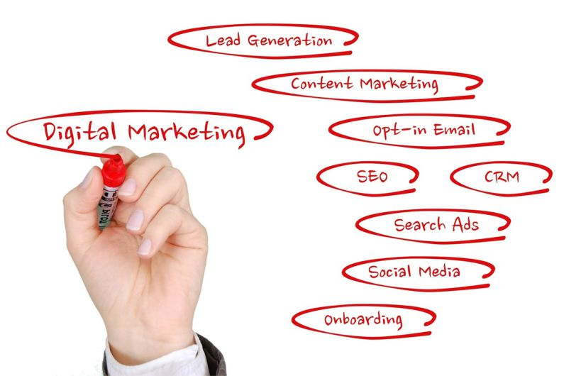 How Stay at Home Moms Can Make Money: Digital Marketing