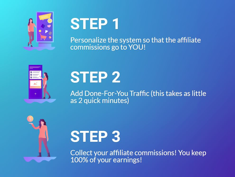 Lightweight  12 Minute Affiliate System